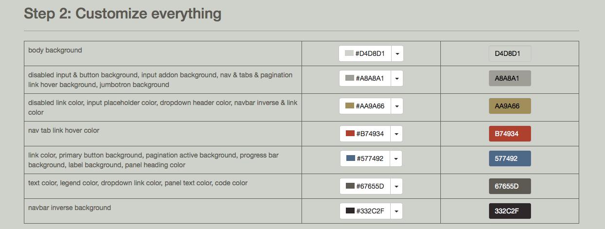 Paso 2: Modifica aquellos colores (customiza) que no acaben de convencerte.