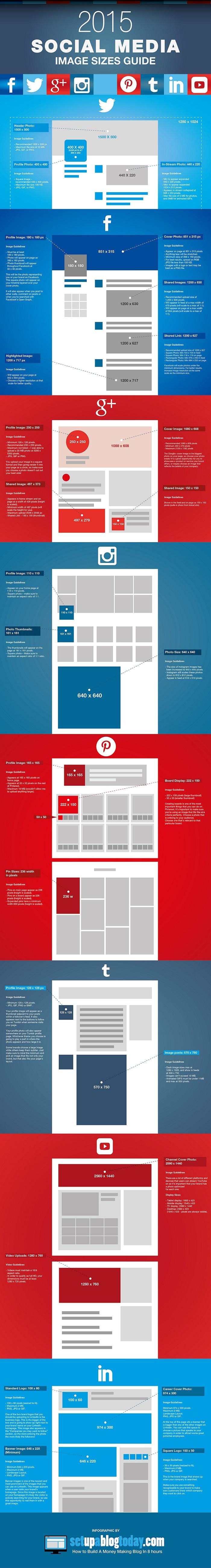Guía definitiva tamaño de las imágenes para Facebook, Twitter, YouTube y un largo etcétera de redes sociales