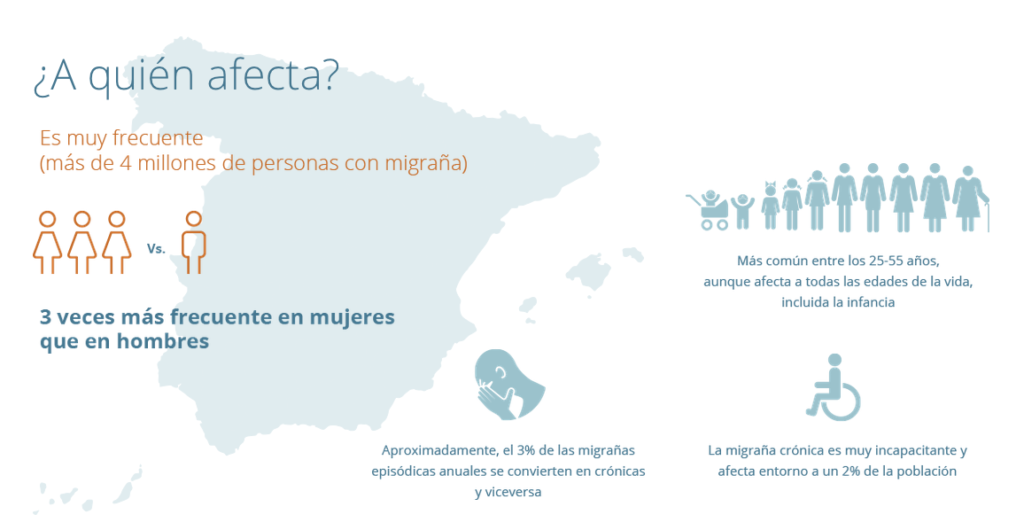 Infografía rediseño web AEMICE