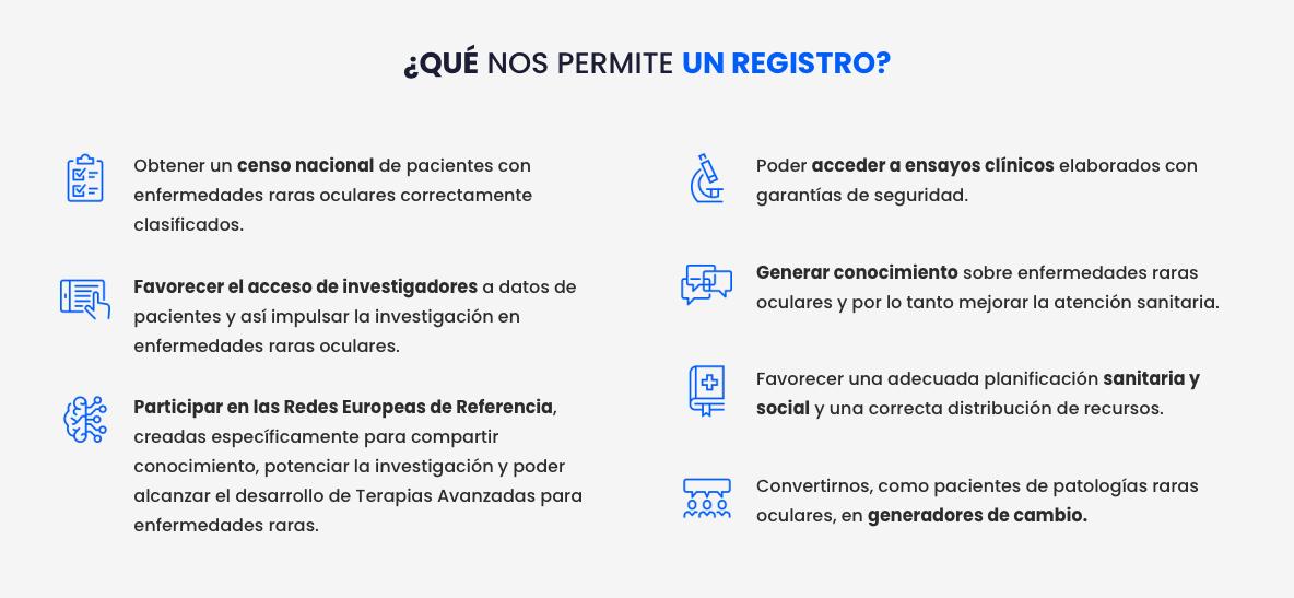 Registro Onero, detalle web